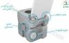 توالت 20 لیتری خودرویی ویژه